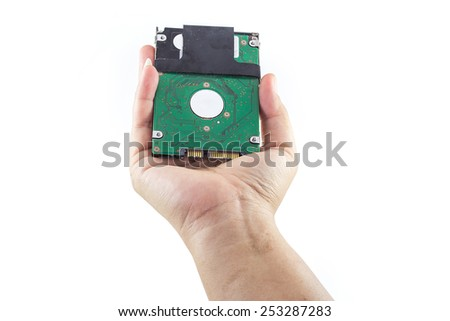 hand sign posture hold harddisk in isolated