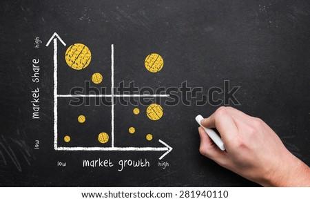 hand sketching a portfolio diagram - stock photo