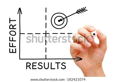 Hand sketching Results-Effort graph. Maximum effort for maximum results. Success is dependent on effort. - stock photo