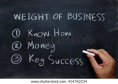 hand weight of business on blackboard