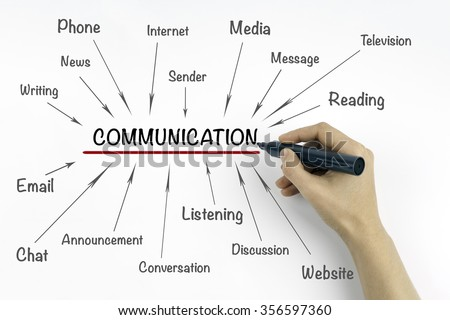 Hand with marker writing communication concept - stock photo