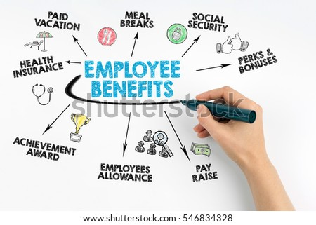 benefits of smiling essay Home essays benefits of smile smiling is something that is understood by everyone despite culture compensation and benefits essay.
