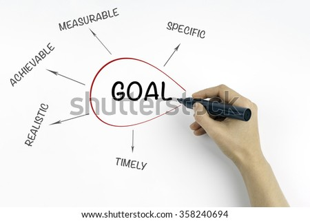 Hand with marker writing goal concept - stock photo