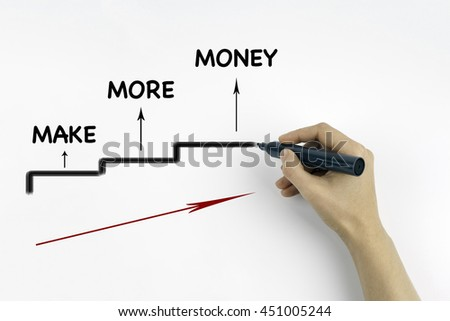 Hand with marker writing: Make More Money - stock photo