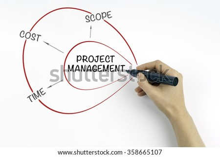 Hand with marker writing project management concept