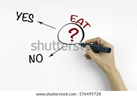Hand with marker writing question about eating