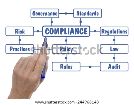 Hand with Pen Drawing Compliance Regulations Word Cloud Text in Blue - stock photo