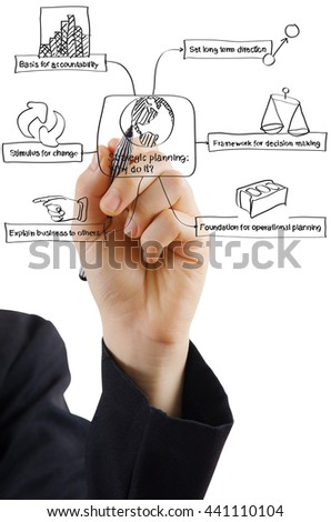 Hand write strategic planning on the whiteboard. - stock photo