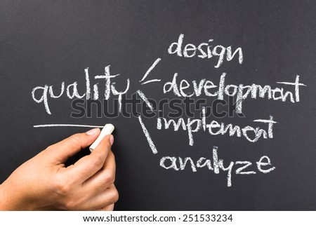 Hand writing a product quality process concept on chalkboard