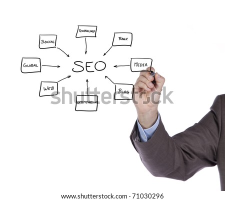 Hand writing a SEO schema on the whiteboard (selective focus) - stock photo