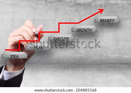 hand writing arrow graph upper step by step have word idea plan execute growth benefit idea concept for success and growth business