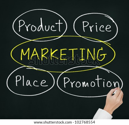 hand writing business concept of marketing product - price - place - promotion on chalkboard