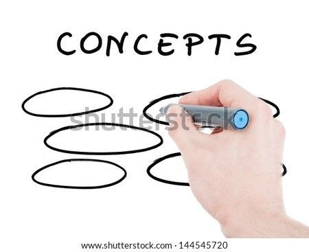 """Hand writing """"concepts"""" sign by a felt tip pen isolated on white background - stock photo"""