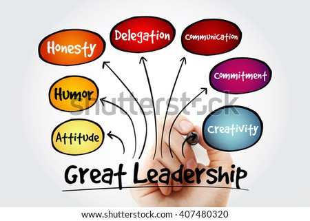 Hand writing Great leadership qualities mind map flowchart business concept for presentations and reports - stock photo