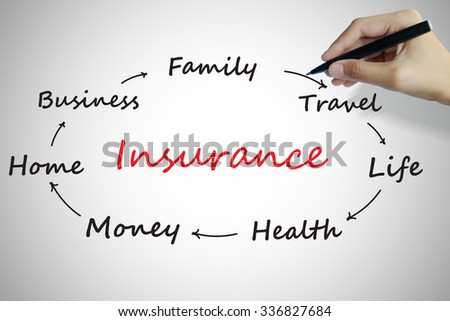 Hand writing insurance chart, business concept  ,business idea - stock photo