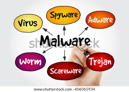 Hand writing Malware mind map flowchart business technology concept for presentations and reports - stock photo