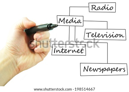 Hand writing mass-media chart isolated against white