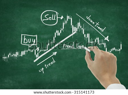 Hand writing on chalkboard ,Chalkboard with stock market chart