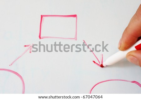 hand writing on white board flow chart with blank geometric shapes connected by arrows in red - stock photo
