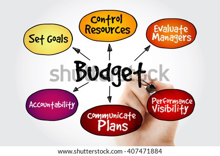 Hand writing Purposes of maintaining Budget mind map flowchart business concept for presentations and reports - stock photo