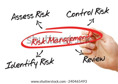 Hand writing Risk Management concept