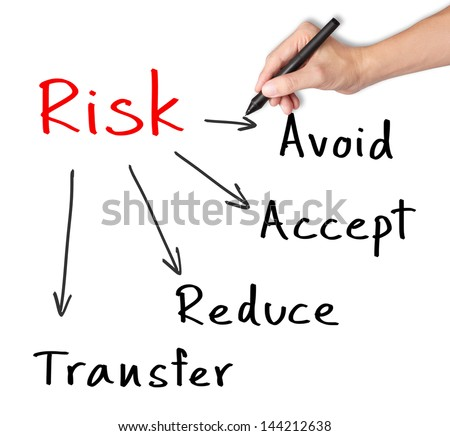 hand writing risk management concept avoid - accept - reduce - transfer - stock photo