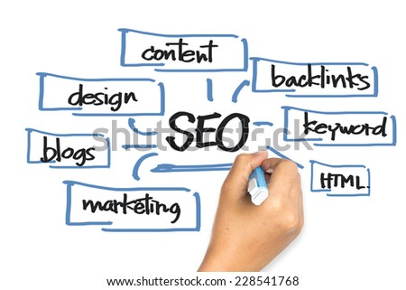 Hand writing SEO (Search Engine Optimization) concept on whiteboard - stock photo