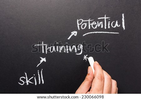Hand writing skill, training and potential step on chalkboard - stock photo