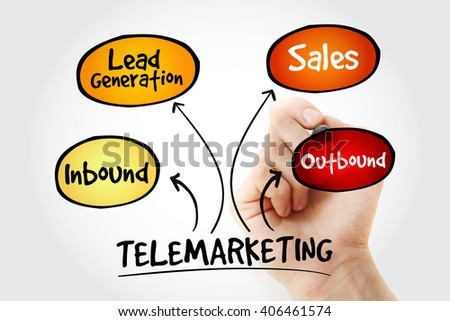 Hand writing Telemarketing mind map flowchart business concept for presentations and reports - stock photo
