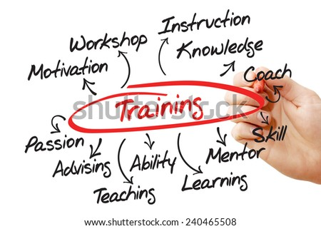 Hand writing Training diagram concept - stock photo