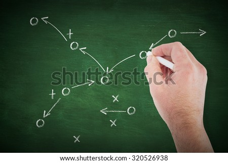 Hand writing with chalk against green chalkboard