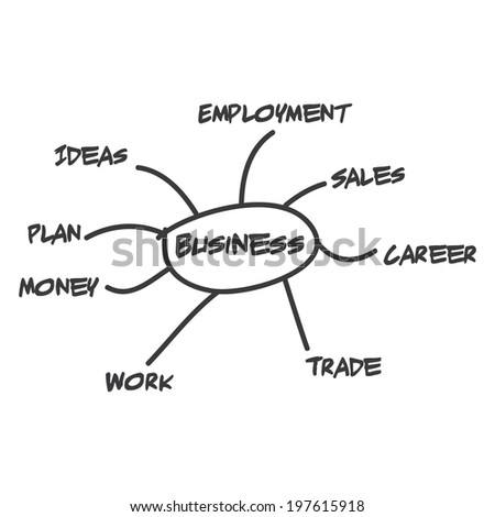 Hand written mind map of the word Business - stock photo