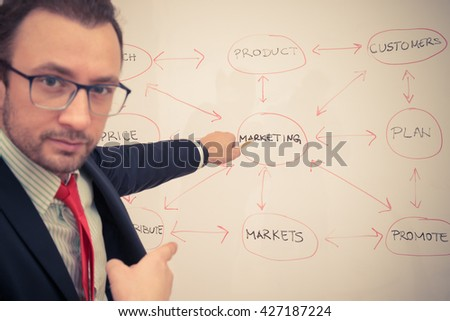 Handsome businessman points out the flowchart on the whiteboard. Business strategy concept. Selective focus.  - stock photo