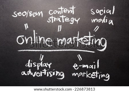 Handwriting on chalkboard of Online Marketing concept