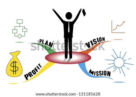 Happy businessman with a business plan map. The concept of success - stock photo
