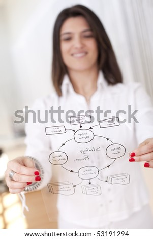 Happy businesswoman at her office showing a strategy process schema (selective focus with shallow DOF). - stock photo