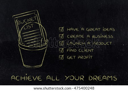 have a great idea & promote a profitable product: bucket list of business-related success dreams of the typical entrepreneur (checklist version)