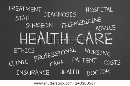 Health Care word cloud written on a chalkboard
