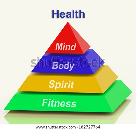Health Pyramid Meaning Mind Body Spirit Holistic Wellbeing