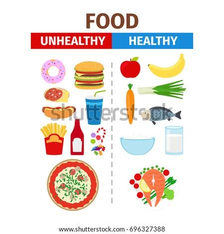 Choosing Healthy Food Vs Unhealthy Food