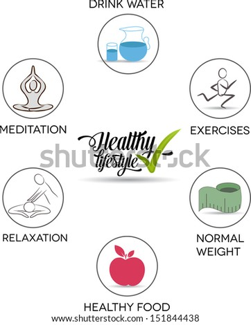 Healthy lifestyle advices. Drink water, exercises, normal weight, healthy food, relaxation, meditation. - stock photo