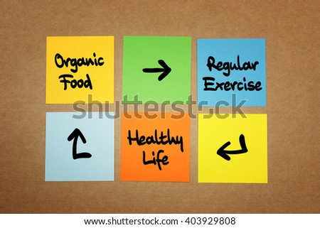 Healthy lifestyle concept - reminder words handwritten on sticky notes