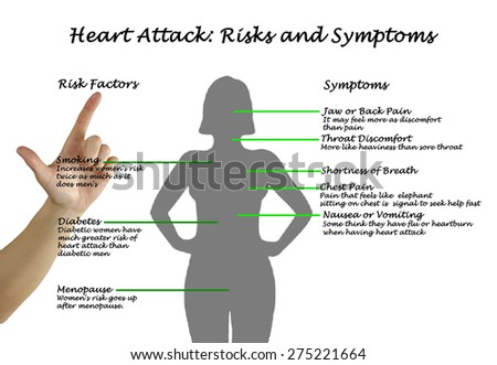 Heart Attack: Risks and Symptoms - stock photo