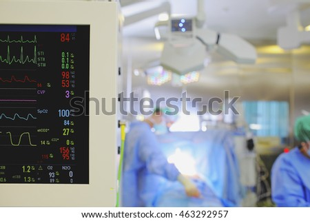 Heart monitoring during surgery in hospital.