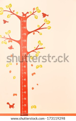 How to measure a tree -