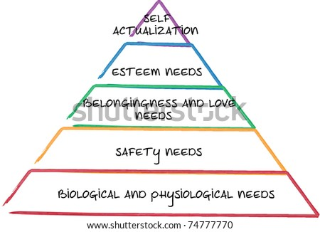 Heirarchy of needs business strategy management process concept diagram illustration - stock photo