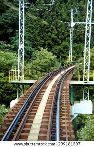 Hieizan Railway of Kurama Line