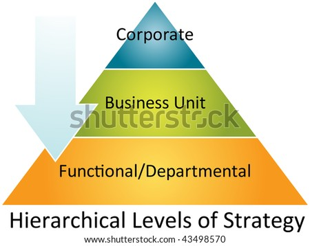 Hierarchical Strategy pyramid business management concept diagram illustration