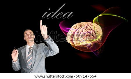High research human mind for successful business