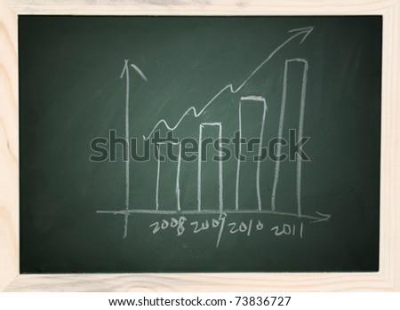 Histogram on blackboard - stock photo